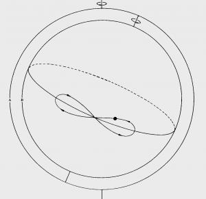 同心球模型2