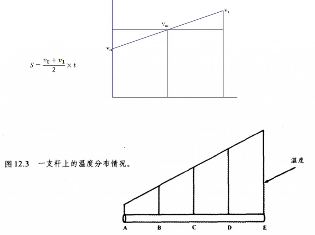 平均速度定理