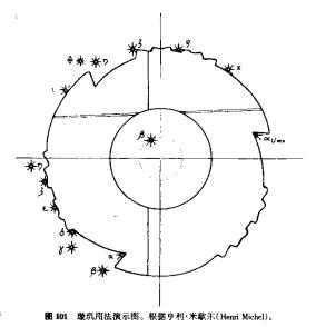 璇玑玉衡图解
